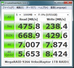 MegaRAID VelociRaptor RAID1.png